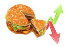 Photo of مؤشر البيج ماك  – Big Mac Index