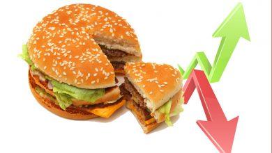 Photo of مؤشر البيج ماك  – Big Mac Index