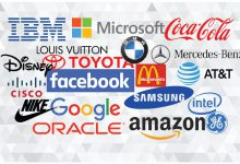 Photo of أغلى علامات تجارية في العالم