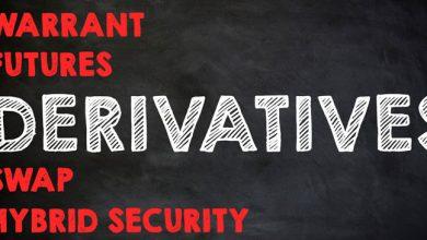 Photo of المشتقات المالية – Derivatives