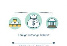 Photo of إحتياطيات النقد الأجنبي Forex reserves