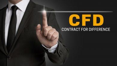 Photo of عقد الفرق – CFD